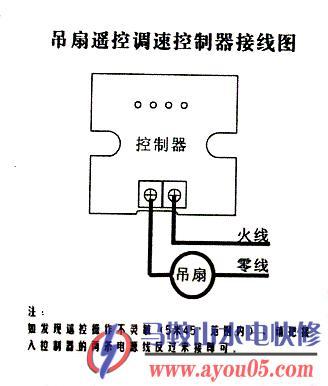 吊扇电路安装图
