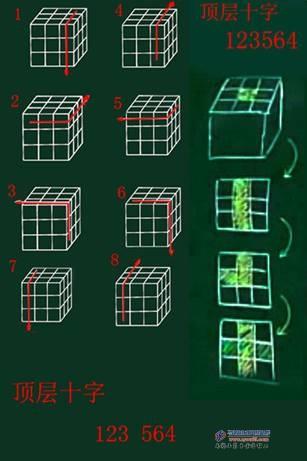 数字魔方公式 图片合集